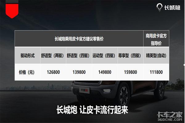 售价10.48万-15.98万长城皮卡长城炮茂名正式上市