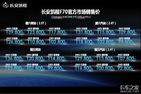 长安凯程F70全球上市发布会——十堰站