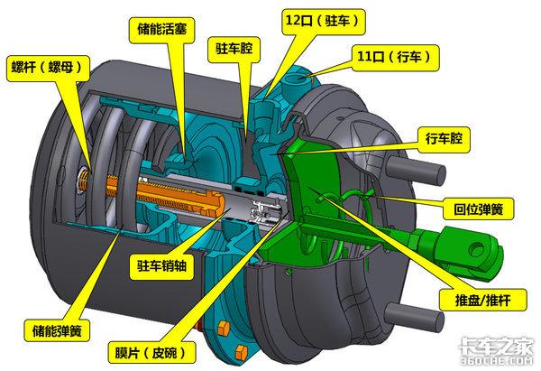 �p腔�x�分泵今天才知道是什么工作原理