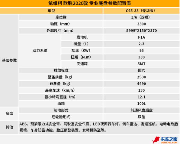 """【中国商用车展】""""懂你的好搭档""""依维柯欧胜2020款国六车型上市"""