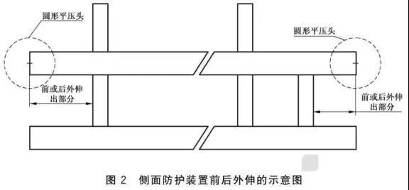 栏板、仓栅半挂大改革:强制配备盘式刹车和气囊悬架1月1日强制执行