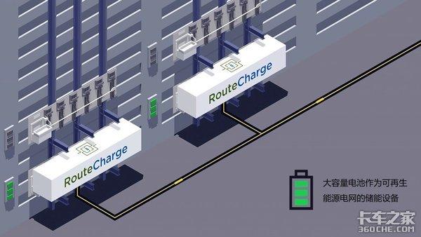 高效龙8电池更换系统,能量补充不是梦