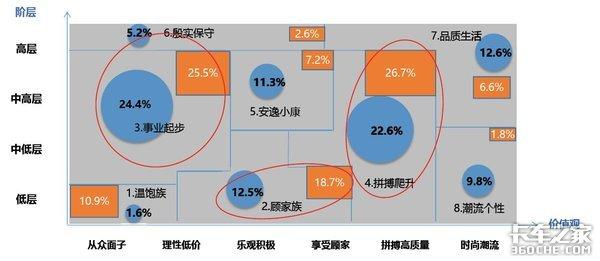 4个维度全面解析微卡市场,终于知道各大厂商为啥视它为必争之地了