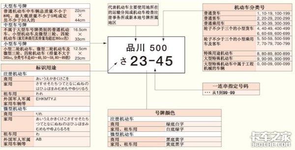 日本神车中的神车:外观呆萌的丰田大发Hijet以为是青铜谁知是王者
