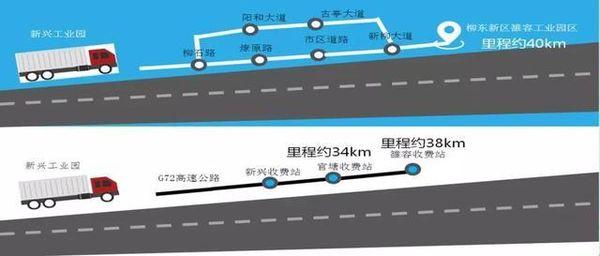 货车通行G72高速公路部分区间路段优惠政策解读