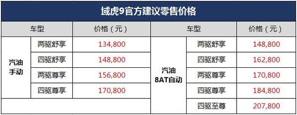 美式高端大皮卡域虎9广州车展重磅上市