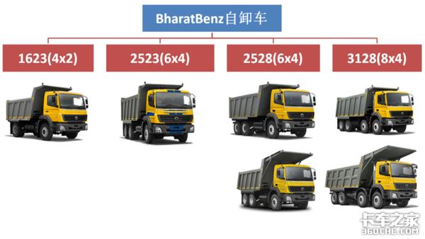 看到印度自卸车,竟是奔驰卡车量身打造