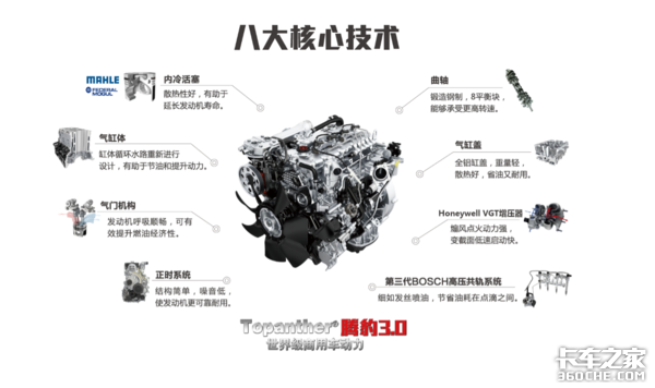 江铃腾豹靠实力赢得市场轻型车用柴油机市场连连看
