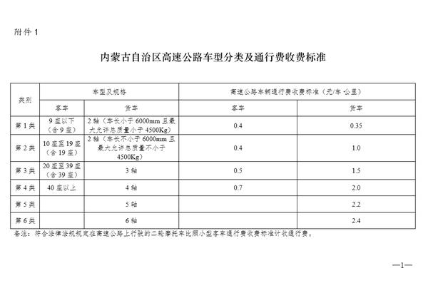 内蒙古自治区调整全区收费公路车辆通行费收费标准