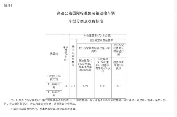 浙江高速公路货车收费标准信息公开表公示你的过路费算对了吗