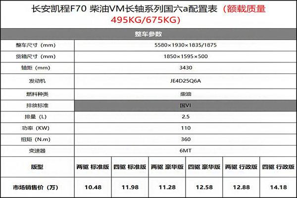 售10.18-14.18万凯程F70长轴车型上市