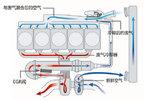 知其所以然 EGR如何降低氮氧化物含量?