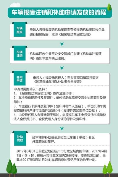 通知:杭州主城区国三车淘汰延长至5月底