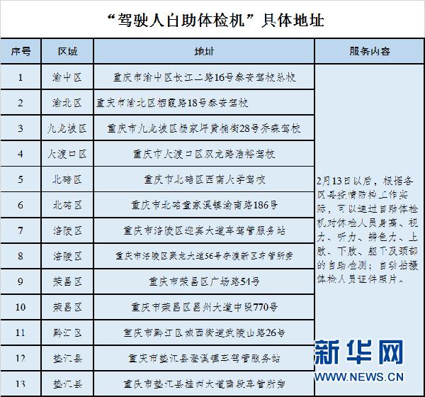 重庆交警:主城区货车通行证自动延期!