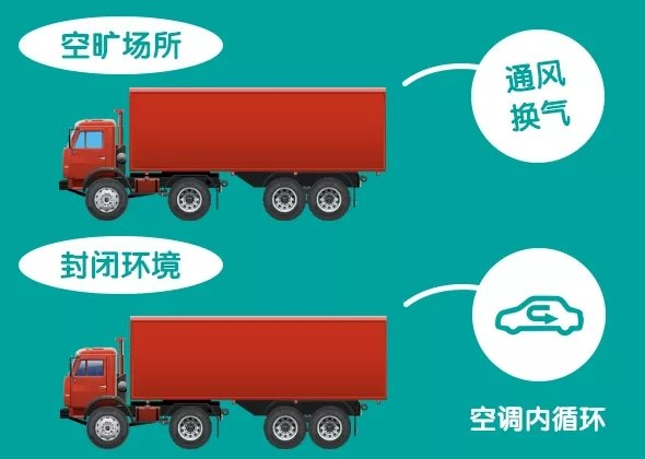 复工复产在即货车司机防护该怎么做?