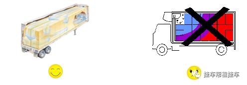 冷鏈車輛日常使用常識方方面面有講究