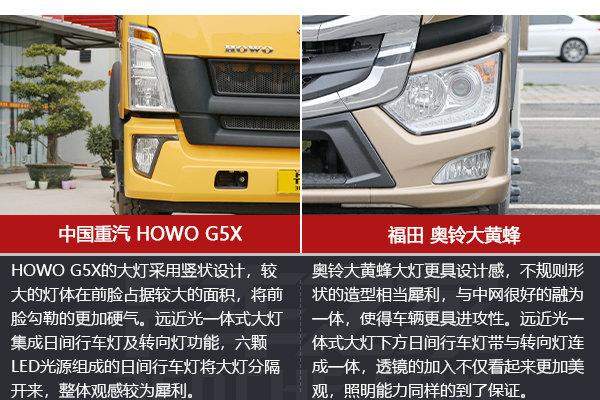 6米8中短途物流专车G5X和大黄蜂谁更强