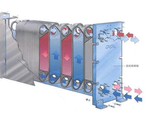 卡车小百科(19):机油散热器如何散热?