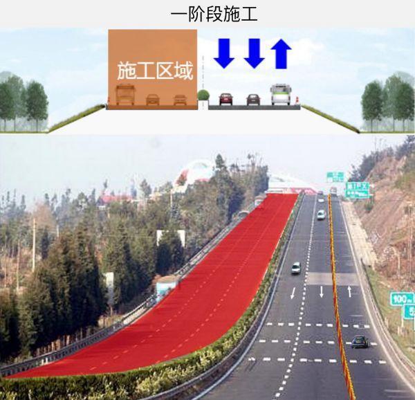 3月20日昆玉高速将迎大修!要提前绕行