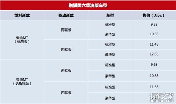 郑州日产锐骐皮卡国六柴油版上市