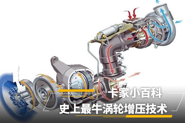 卡车小百科(17):左青龙右白虎最牛涡轮增压双涡轮不够?四涡轮来凑