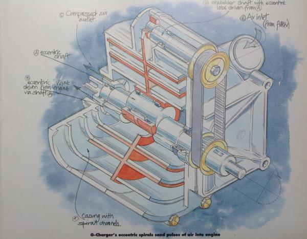 卡车小百科(20):机械增压,涡轮都得叫哥