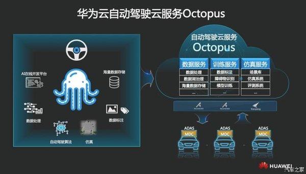 华为自动驾驶云服务投入使用网友:说好的做手机呢?