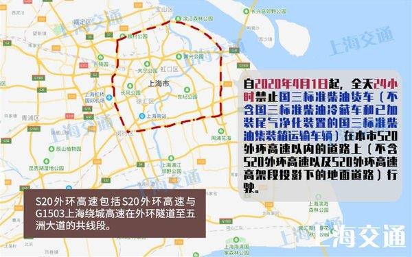 上海国三车限行即将开始你准备好了吗