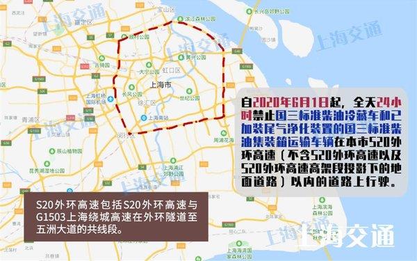 4月1日起上海国三车限行即将开始你准备好了吗?