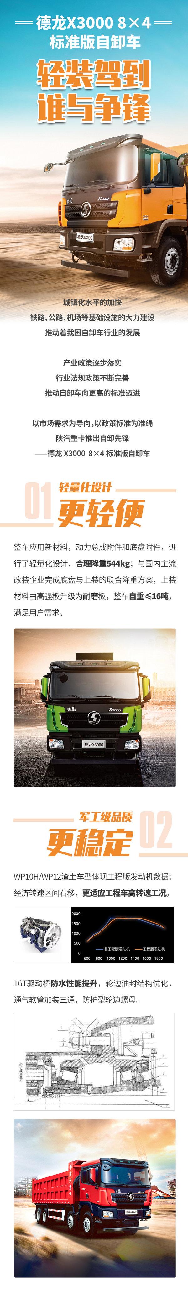 德龙X30008×4标准版自卸车轻装驾到!