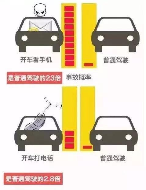 司机开车玩手机导致油罐车出车祸着火