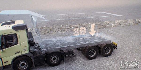 回顾沃尔沃工程卡车发展史,你就会明白FMX车型这么牛是有原因的