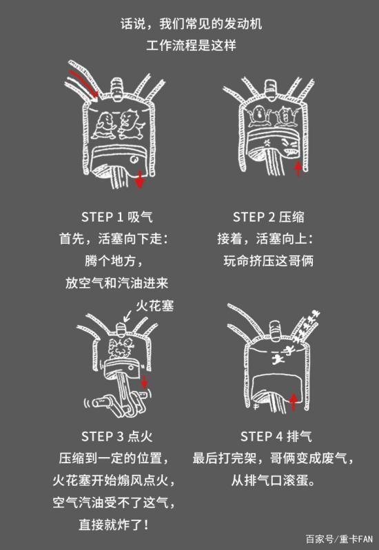 刹车原理图解光会开车怎么够?稳稳地刹车必不可少!