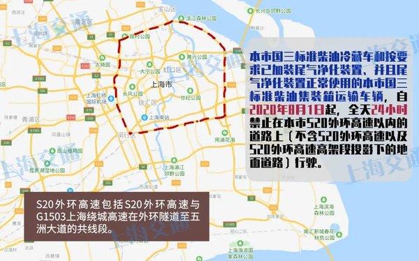 上海:外�h��三�限行推�t至6月1日��施