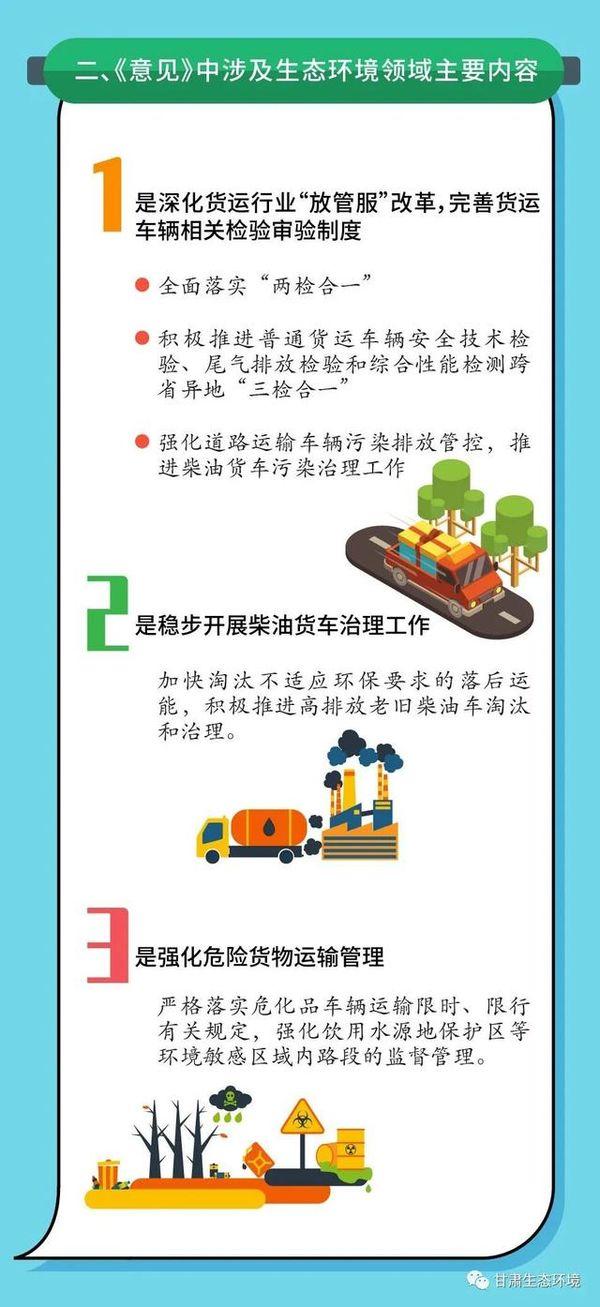 一图详解!甘肃是这么打算整治大货车的严格检测尾气排放
