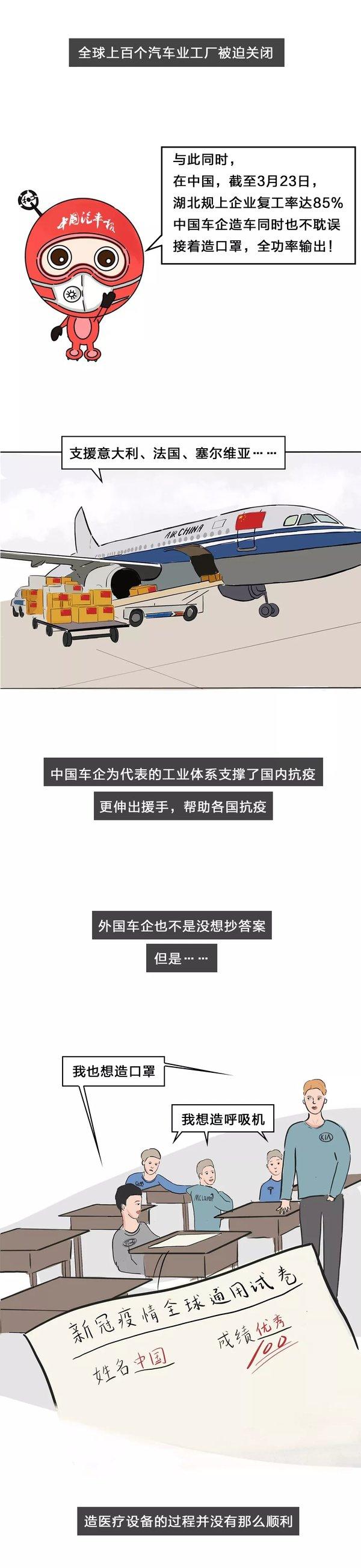 外国车企快来抄作业了同一场新冠考试中国汽车业凭什么这么优秀?