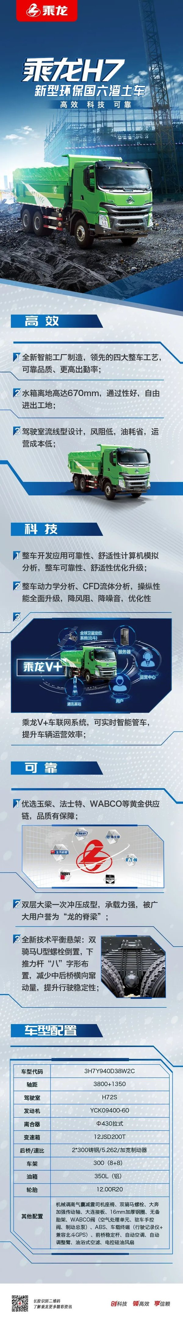 乘龙H7新型环保国六渣土车:智能管理助力车队高效运营!