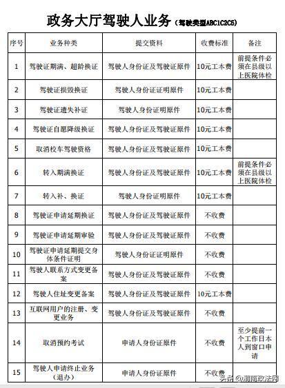 无预约不办理!陕西渭南车管所:部分业务须提交县级以上体检资料