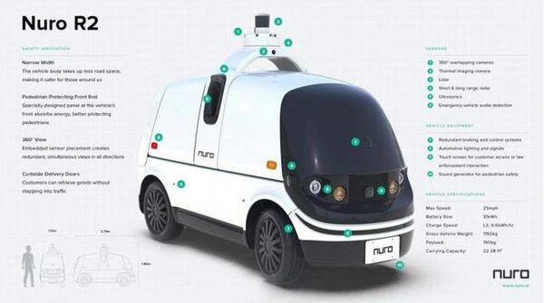 受疫情影响Nuro的无人外卖车R2批准在美国加州上路