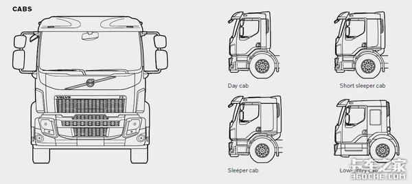 电动卡车和自动驾驶双管齐下,看看沃尔沃这3款车,果然没让我们失望