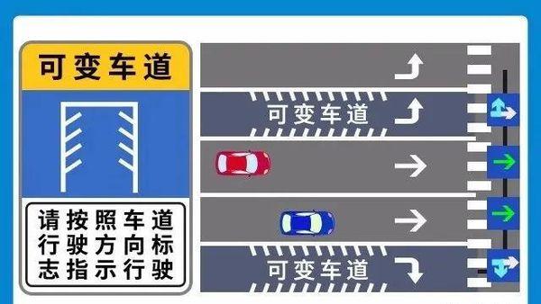 """这些""""特殊车道""""80%的老司机都不懂!"""