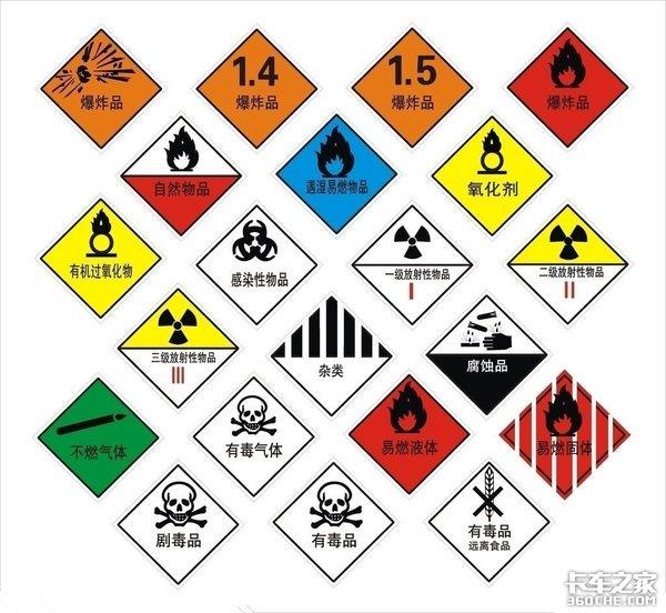 提高安全性危险品运输车新规有啥要求