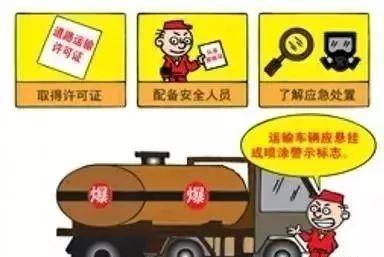 危险品运输必须要注意什么?看完这个案例你就知道检查有多重要了