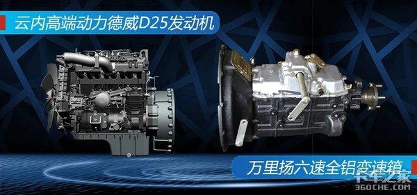 黄金组合、高效节油、广泛适用,全新东风福瑞卡F6-L一身好本领!