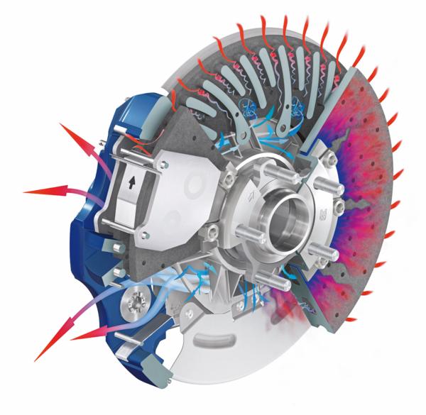 卡车小百科(35):鼓刹便宜还耐造为什么卡车还要推盘式制动器?