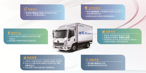 陕汽轻卡――品牌引领向上之路