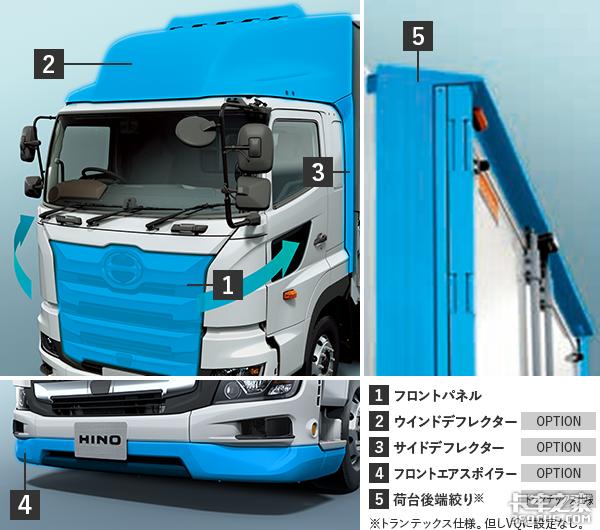 119万元起,日野牵引车在日本居然这么贵,配置很高吗?
