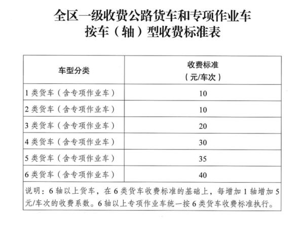 2020年全��高速收�M新��省�―�V西
