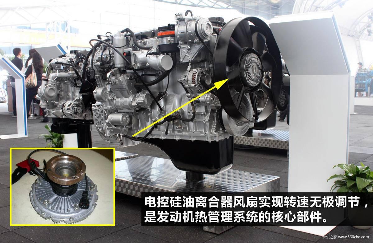 通过直接读取发动机控制模块ecu信号,由风扇离合器内部电磁阀,根据