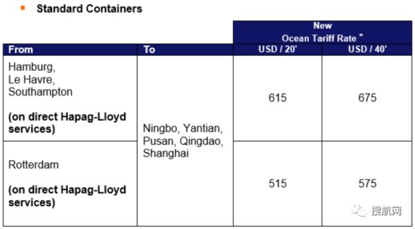 集卡陆运运费啥时候恢复?停航爆仓船公司已集体提高运价